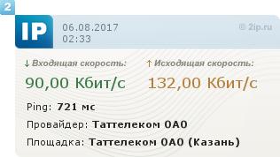 Кто выдает исполнительный лист казахстан
